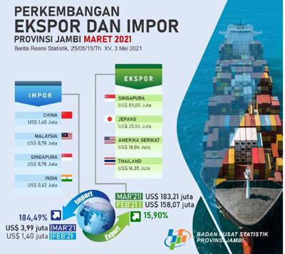 ekspor1.jpg